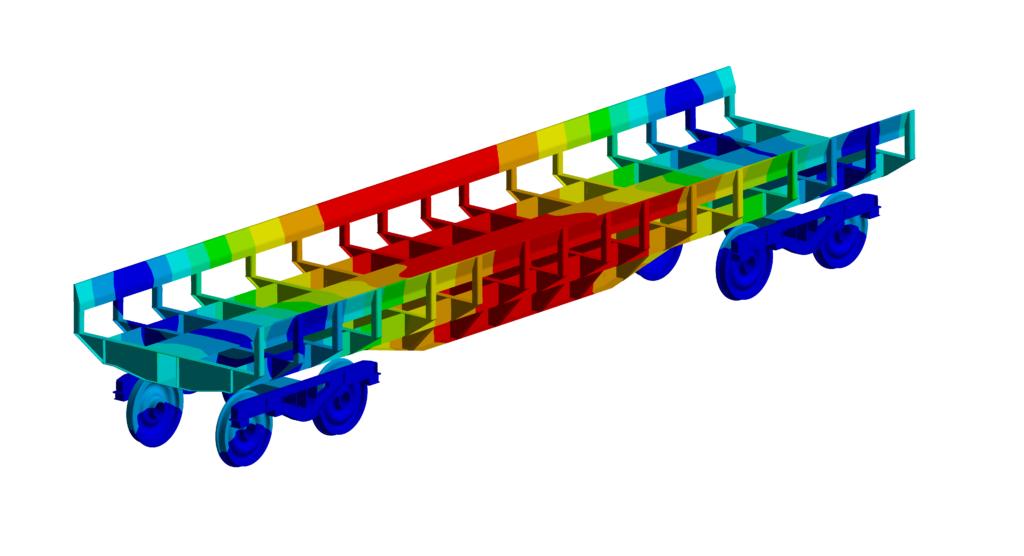Simulation numérique - Ferroviaire - Déplacements