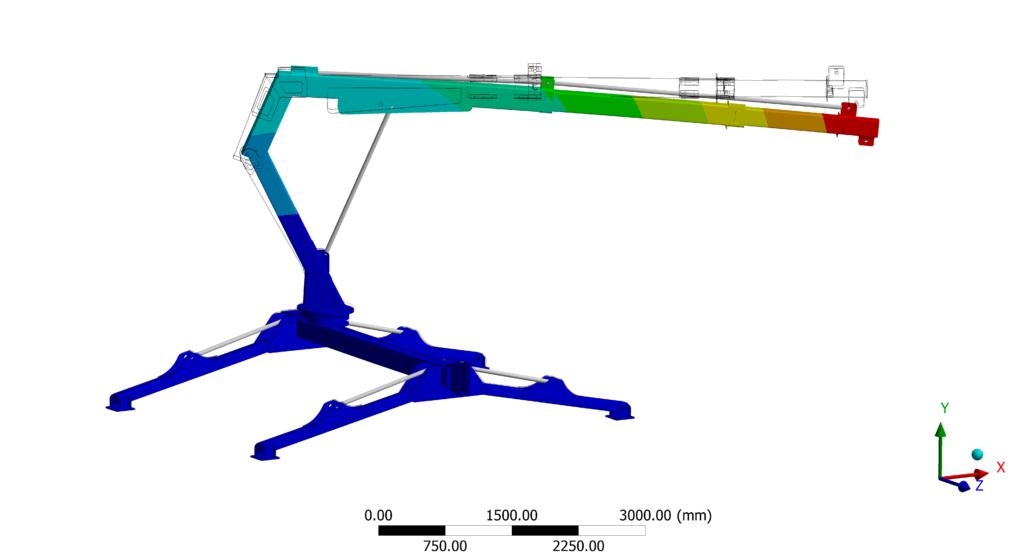 Bureau d'études mécanique et simulation numérique - Machines spéciales - Mini grue Déplacements