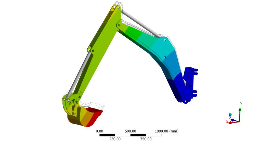 Bureau d'études mécanique et simulation numérique - Machines spéciales - Pelle AR Déplacements
